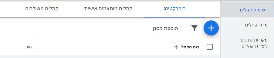 google ads audience